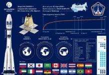 Россия запускает 38 спутников